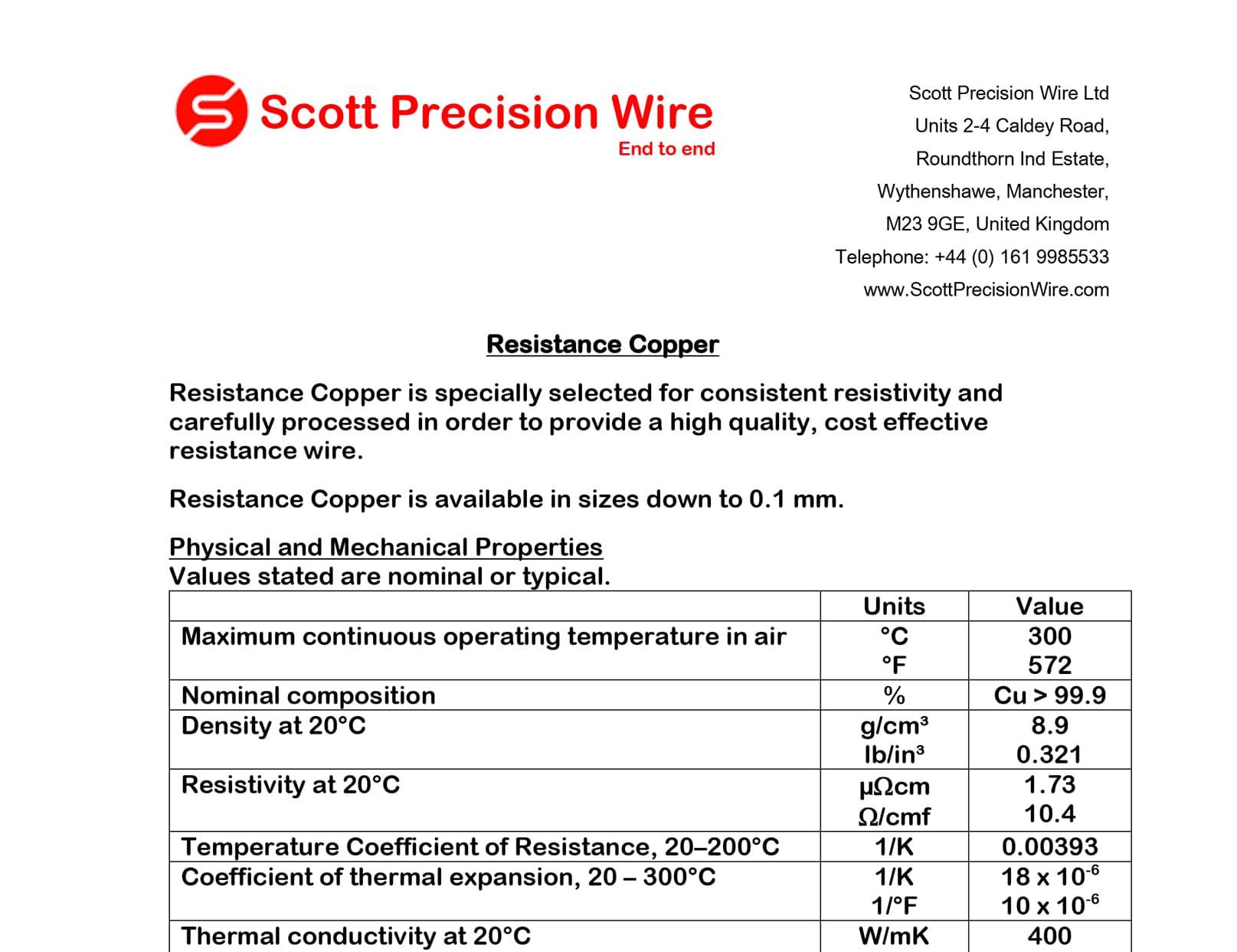 Resistance Copper